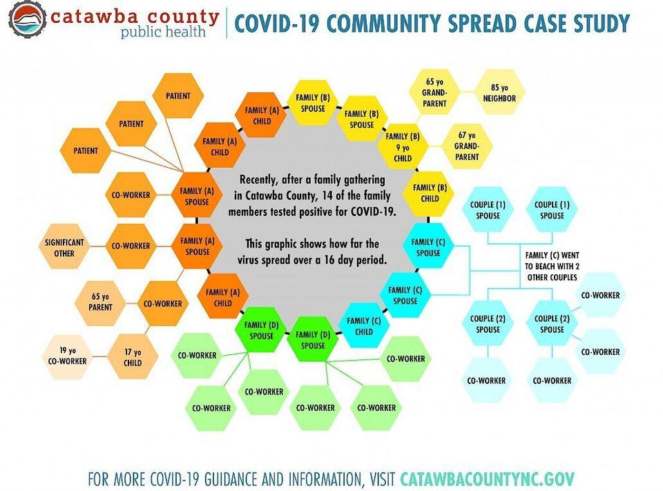 Comment une réunion familiale de 24 personnes a permis la propagation du coronavirus chez plus de 40