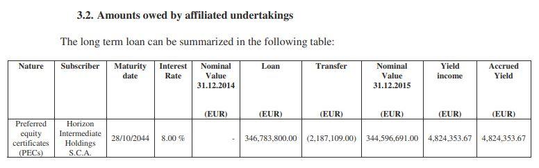 [ENQUÊTE] - Verallia licencie mais envoie pourtant des centaines de millions d'euros dans les paradis fiscaux