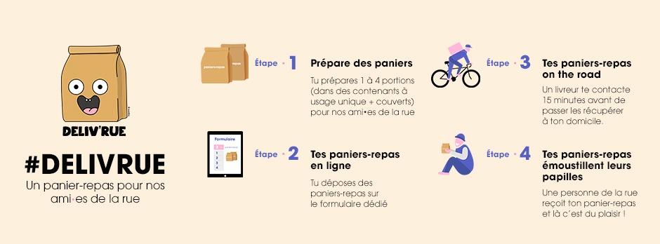 illustration du système de livraison de repas aux sans abris à vélo